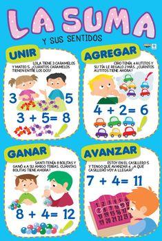 First Grade Activities, Spring Activities, Classroom Activities, Activities For Kids, Touch Math, Math Anchor Charts, Math 2, School Items, Math For Kids