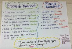 Two Reflective Teachers: Teaching about Growth Mindset Early in the Year