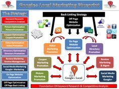 GOOGLE+ Local Marketing Blueprint #seo