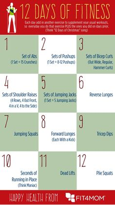 """Friday Fitness with Farel: Your """"12 Days of Fitness"""" Challenge! - FIT4MOM"""