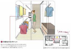 お洗濯が楽になる家づくりポイント・ドライルーム・洗濯ばさみポケット::江戸川区の狭小住宅・間取り・価格