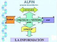 Algunos aliados de la ALFIN / Claudia Rivera Sánchez @infotecarios | #readyfortransliteracy