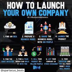 New Business Ideas, Business Money, Start Up Business, Business Planning, Business Tips, Online Business, Business Motivation, Business Quotes, Motivation Success