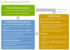 Pocket Guide to Identifying Great KPIs – Gilligan on Data by Tim Wilson
