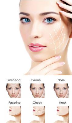 Not ready for a surgical face and neck lift ? Looking for a lift but with fast recovery and no downtime ? Do you want a subtle lift that also rejuvenates your skin ? PDO Thread Lifts Combats the signs of ageing in the lower face & neck treatment lasts up to 2 to 3 years depending on your age.