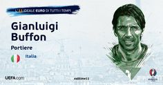 Gianluigi Buffon - Candidato Squadra EURO ideale di tutti i tempi