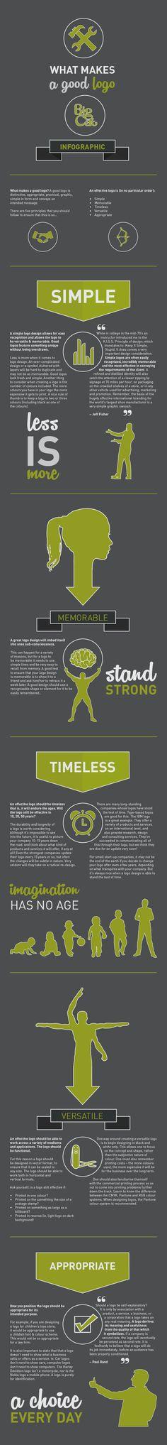 (EN) Que hace bueno a un logo #infografia