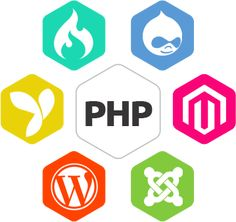 Nowadays, numerous websites are developed on PHP/MySQL platform for cost effectiveness and easy to navigate features. Now, if you too wish to create dynamic & interactive web pages using this platform, then we Bliss Web Solution welcome you at our store. Bliss Web Solution is a Php website development company in India. We offer proficient service at reasonable price.