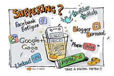 I love my job and spend many hours behind a computer designing, building websites  and managing Social Media for businesses . I was surprised at the amount of comments  I received from my 'peeps & fans' that can relate to the need to unplug & have a 'digital detox' every now and again.