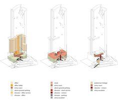 Kuala Lumpur Tower - program diagram