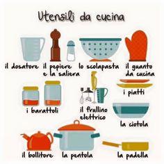 Kitchen terms