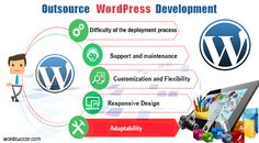 Planning to outsource your #WordPressDevelopment projects? We provide a full web…