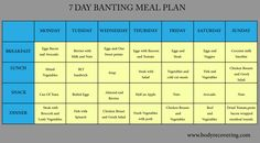 If you want to start a diet, then this 7 day Banting meal plan is perfect for you. The founder of this diet is William Banting, English businessman