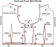Where to add ease to sloper to create Shirt Block