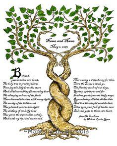 Two Trees Marriage Custom Wedding Certificate Handfasting Art Print Personalised Anniversary Renew Vows Pagan Wedding, Viking Wedding, Celtic Wedding, Tree Wedding, Wedding Vows, Wedding Ideas, Nordic Wedding, Moon Wedding, Wedding Readings