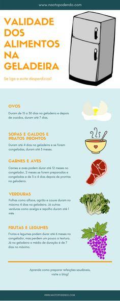 Como Preparar Marmitas Saudáveis Para Emagrecer e Economizar Healthy Salad Recipes, Yummy Snacks, Food And Drink, Banana, Cooking, Meals, Diet Plans, Foods, Kitchen