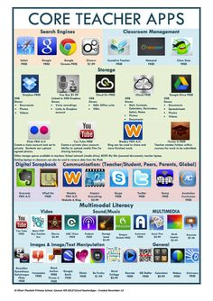 Core Teacher and Student Apps