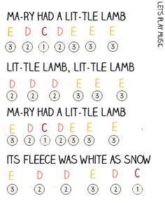 Mary Had a Little Lamb Easy Piano Sheet Music