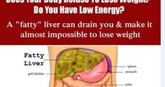 http://ift.tt/2pw3xal ==>how to lose weight fast  / how to lose weight fast - Rapid Fat Loss Frameworkhow to lose weight fast  : http://ift.tt/2pvORbe  How To Lose Weight Fast Without Hunger In 10 Days Of course you want to lose weight as fast as possible. Right? Until now you had to starve yourself to lose more than a pound a day. It was a punishing experience that forced most people to give up after one day. What if I told you theres a way you can lose weight fast with minimal hunger and…
