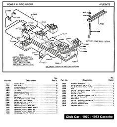63ff3a19a0a46ed12eda8a358d586d82  Club Car Wiring Diagram on club car ds wiring, club car pedal switch, club car 8 volt batteries, club car fuse, club cart diagram, club car switch diagram, club car motor diagram, club car parts, club car 48v electrical diagram, club car ignition system, club car body diagram, club car fuel diagram, club car controller diagram, club car ignition diagram, club car ignition switch, club car lighting diagram, club car assembly diagram, club car motor wiring, 1991 club car electrical diagram, club car throttle diagram,