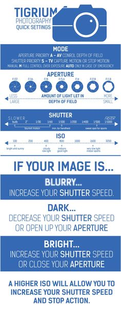 Photography cheat sheet - quick access to common camera modes and settings - aperture, shutter, ISO.