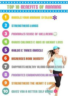 Benefits of #Running YOUR HEALTH - Community - Google+