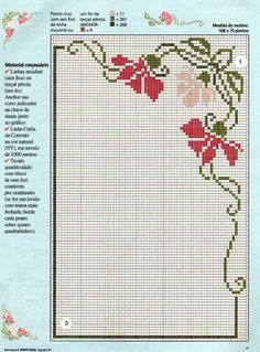 Cross Stitch Fruit, Cross Stitch Borders, Cross Stitch Flowers, Cross Stitch Designs, Cross Stitching, Cross Stitch Embroidery, Cross Stitch Patterns, Broderie Bargello, Hand Embroidery Patterns Flowers
