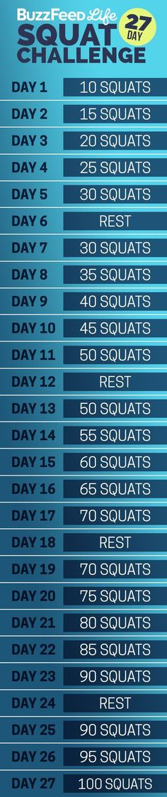 Learn how to do a proper squat — a staple of any effective workout routine — and build the fitness to do 100 in a single day. The squat is a trainer's favorite because it works your glutes, quads, hamstrings, hips, and even your abs. At the end of this challenge you'll be able to ...