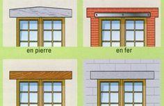 les différentes sortes de linteaux