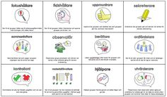 Rollfördelning i KL - Cooperative Learning, Teaching Resources, Education, Hat, School, Books, Classroom Ideas, Tips, Livros