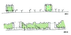 sketch showing 20 year outcome of proposed urban spatial intervention - Eco Boulevard de Vallecas, Madrid, by Ecosistema Urbano Self Organization, Tree Images, Concept Diagram, Personal Portfolio, Sustainable Architecture, Design Thinking, Social Media Marketing, Blog, Madrid