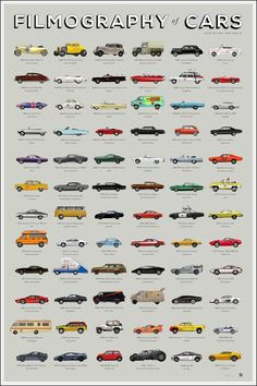 Filmography of Cars - Infography