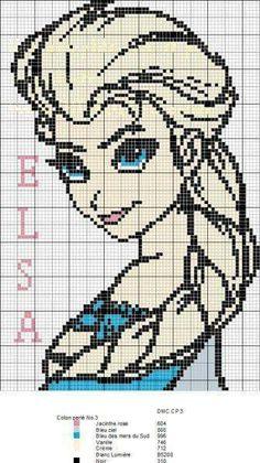 Elsa graph