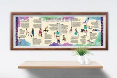Printed poster featuring 15 labor positions as well as the benefits and simple how-tos for each position. This is a great resource for professionals - Midwives, Doulas, and Childbirth Educators to have on hand for teaching or as artwork to display in offices and waiting rooms. After my first Labor Positions, Birth Affirmations, Childbirth Education, Birth Photography, Affirmation Cards, Baby Education, Newborn Care, Doula, Kids Nutrition