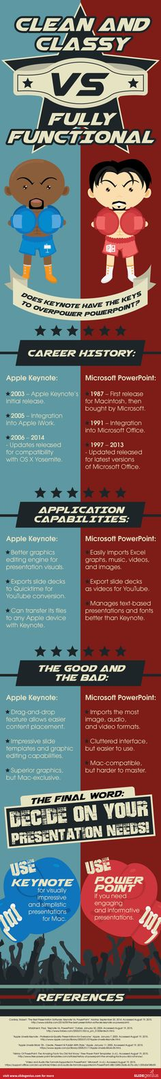 Does Keynote Have the Keys to Overpower PowerPoint? #infographic #Education #Marketing #Keynote #PowerPoint