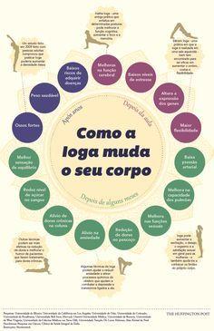 Como a ioga muda o seu corpo, a partir do momento que você começa a praticá-la (INFOGRÁFICO)