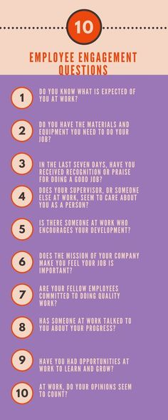 Career infographic : 10 Employee Engagement Questions- When was the last time you asked your team the