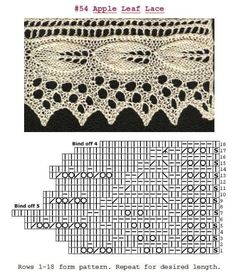 Lace Knitting Stitches, Knitting Paterns, Knit Patterns, Stitch Patterns, Filet Crochet, Knit Crochet, Knit Edge, Shawl, Yandex