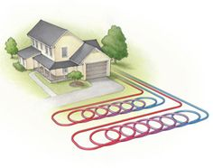 5 Things to Know About a Geothermal Heat Pump: A geothermal heat pump can save money on energy but costs a lot to install. We list the pros and cons of geothermal heating systems and help you decide whether this system is best for your home. The promise and problem Fact 1: It works like your fridge Fact 2: The upfront costs are scary Fact 3: Geothermal has real benefits Fact 4: There are downsides, besides the cost Fact 5: Type of loop affects the cost