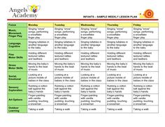 Blank Lesson Plan Template | INFANTS - SAMPLE WEEKLY LESSON PLAN