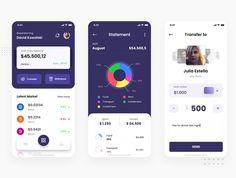 Ios App Design, User Interface Design, Ui Design, Ui Kit, App Ui, Crypto Currencies, Creative Words, Psd Templates, Expense Tracker