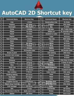 Autocad shortcut keys allows you to work smartly on Autocad saving your time while doing work on Autocad. Civil Engineering Handbook, Engineering Notes, Civil Engineering Design, Mechanical Engineering Design, Civil Engineering Construction, Mechanical Design, Engineering Humor, Engineering Technology, Bloc Autocad