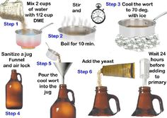 How to make a simple yeast starter for home brewing.
