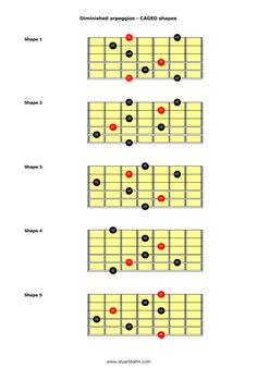 Diminished #arpeggios for #guitar