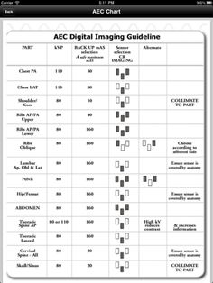 Digital x ray technique chart technique charts anesthesia