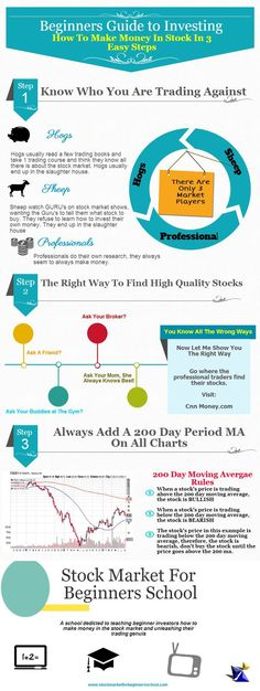 Beginners Guide to Investing: How to make money in stocks in 3 easy steps. A step by step guide to understanding the stock market, knowing who the maj #StockMarketInvestingTips