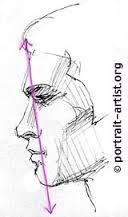 Resultado de imagen para drawing men mouth