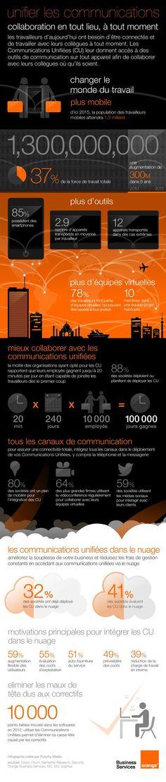 [infographie] unifier les communications pour répondre au nouveau monde du travail