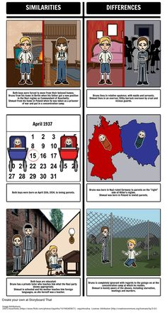 The boy in the striped pajamas by john boyne plot diagram a the boy in the striped pajamas by john boyne plot diagram a common use for storyboard that is to help students create a plot diagram of the even ccuart Image collections