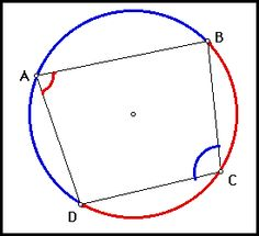 Tangent Angle:A tangent is a line that just touches a ...